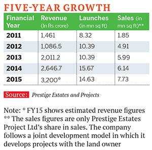 img_81493_prestige_growth